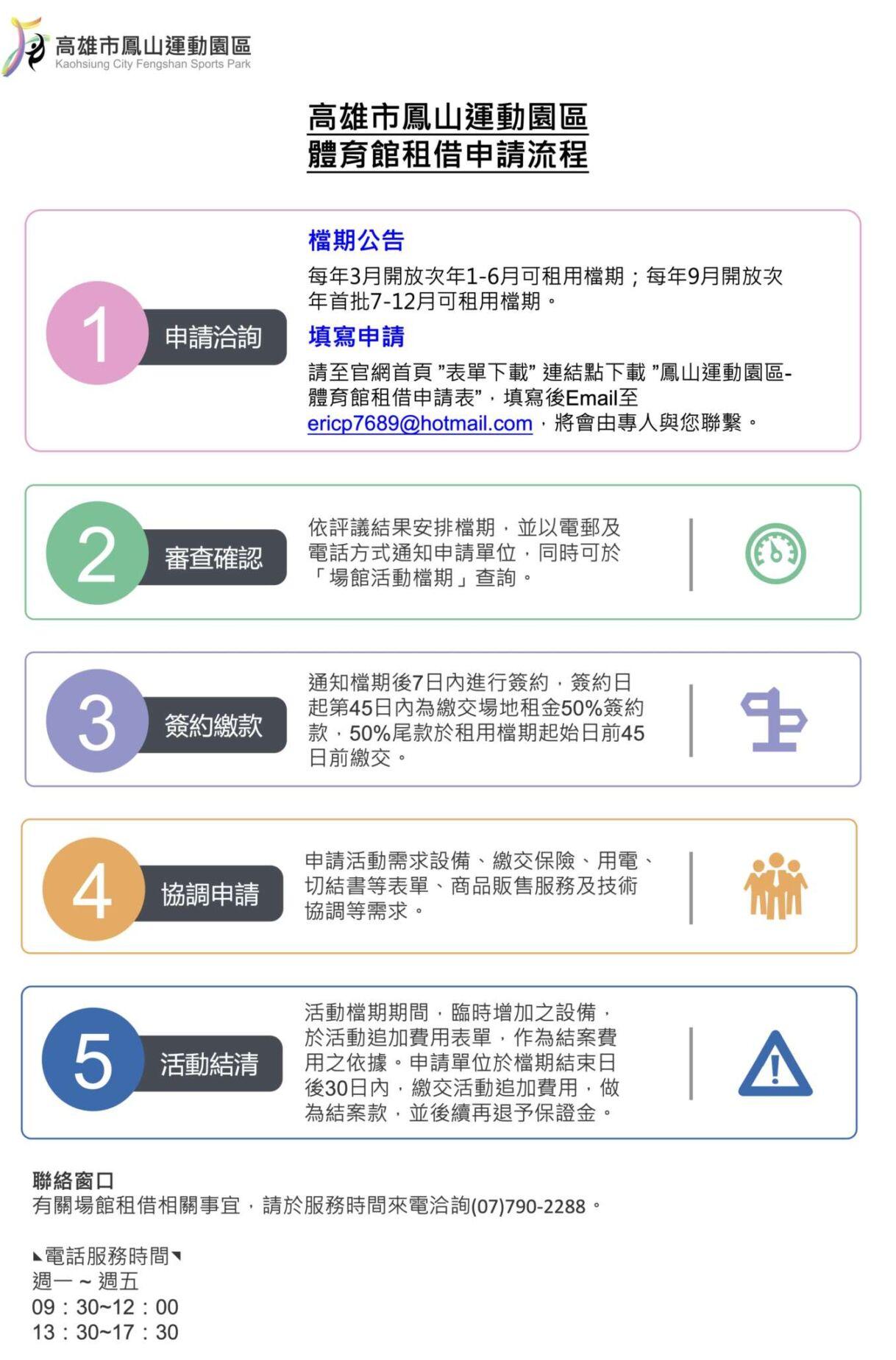 高雄市鳳山運動園區體育館租借申請流程